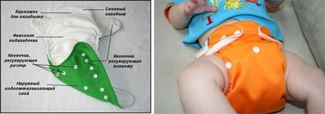 На картинке представлен многоразовый подгузник для малыша, который можно приобрести в магазине Антошка