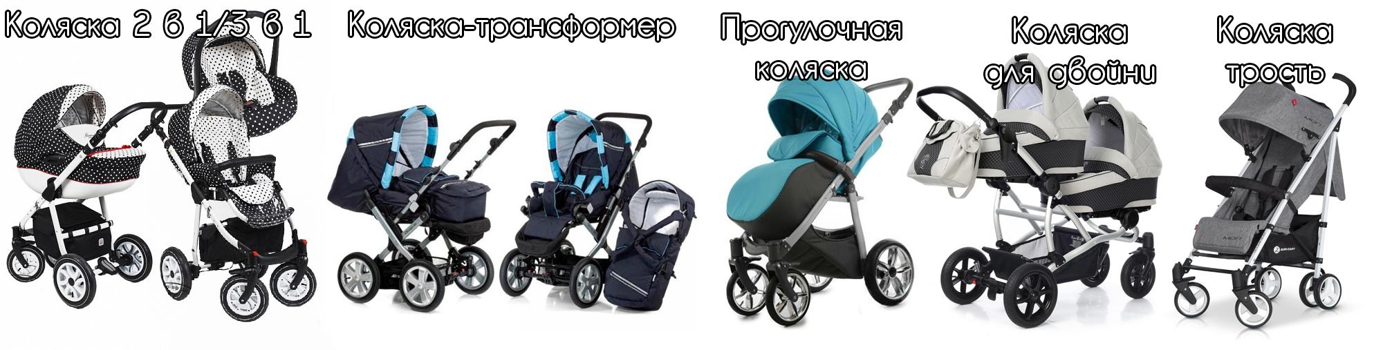 На картинке рассмотрены все типы детских колясок, которые представленны в магазине Антошка