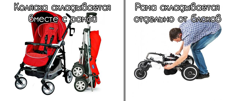 На картинке представлены самые популярные типы складывания детских колясок