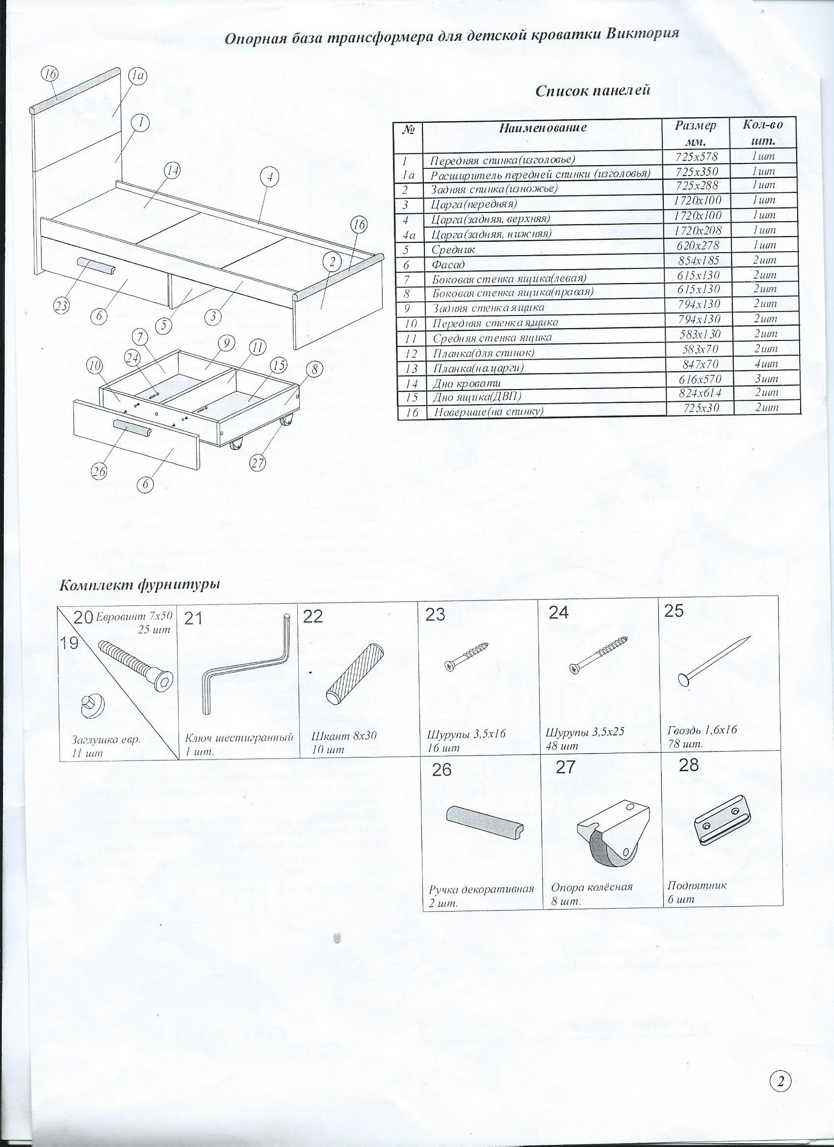 Инструкция по сборке кровати виктория