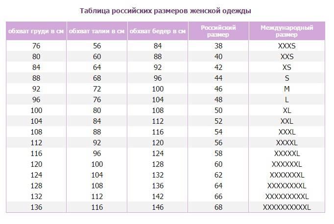 Параметры Размеров Женской Одежды